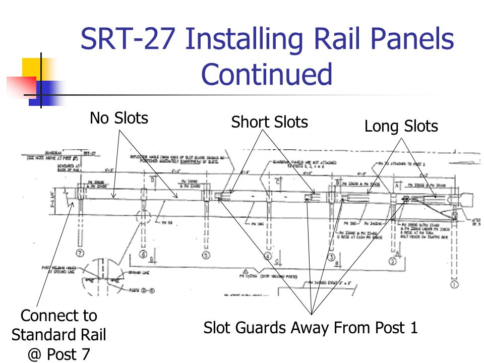 SRT-27 Installing Rail Panels Continued