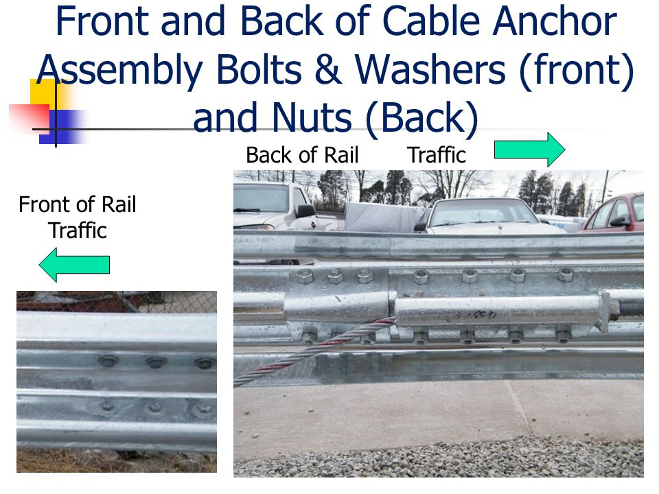 Front and Back of Cable Anchor Assembly Bolts & Washers (front) and Nuts (Back)