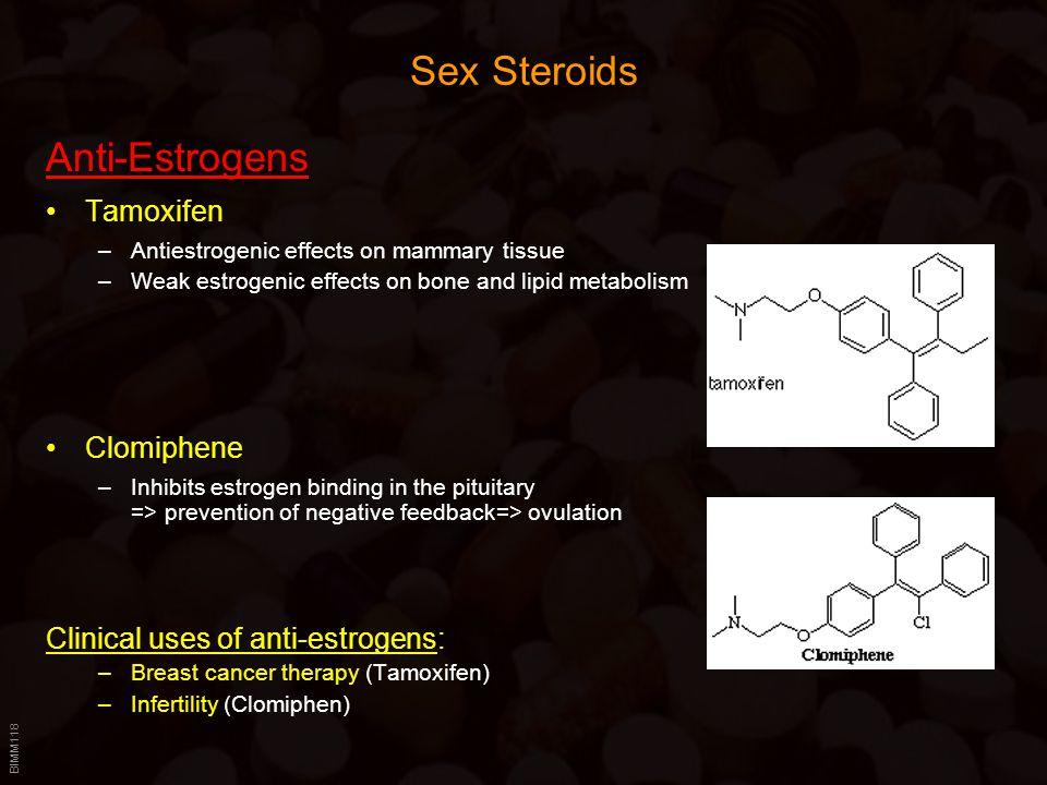 Sex Steroids Anti-Estrogens Tamoxifen Clomiphene