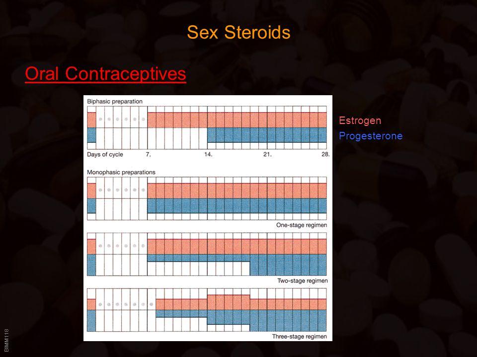 Sex Steroids Oral Contraceptives Estrogen Progesterone