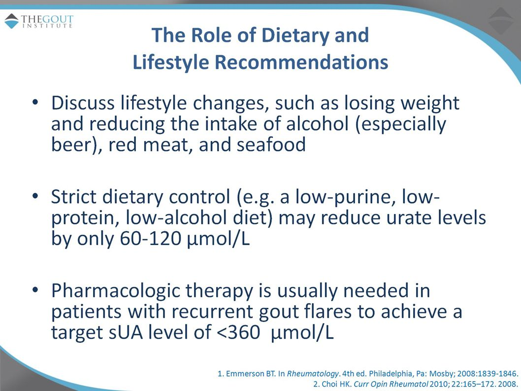 Patients should consider lifestyle and dietary changes to reduce their sUA, but this approach is unlikely to reduce sUA levels to a target of <360 µmol/L1