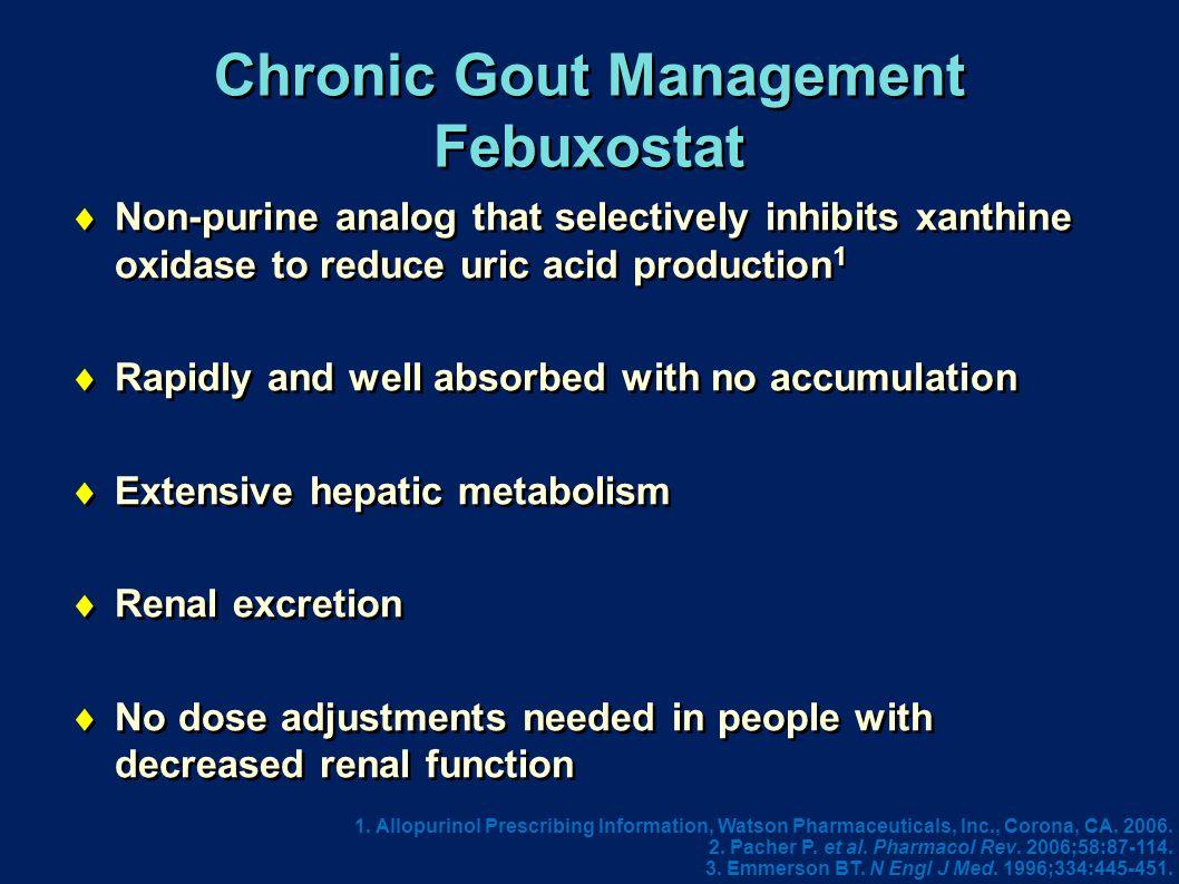Chronic Gout Management Febuxostat