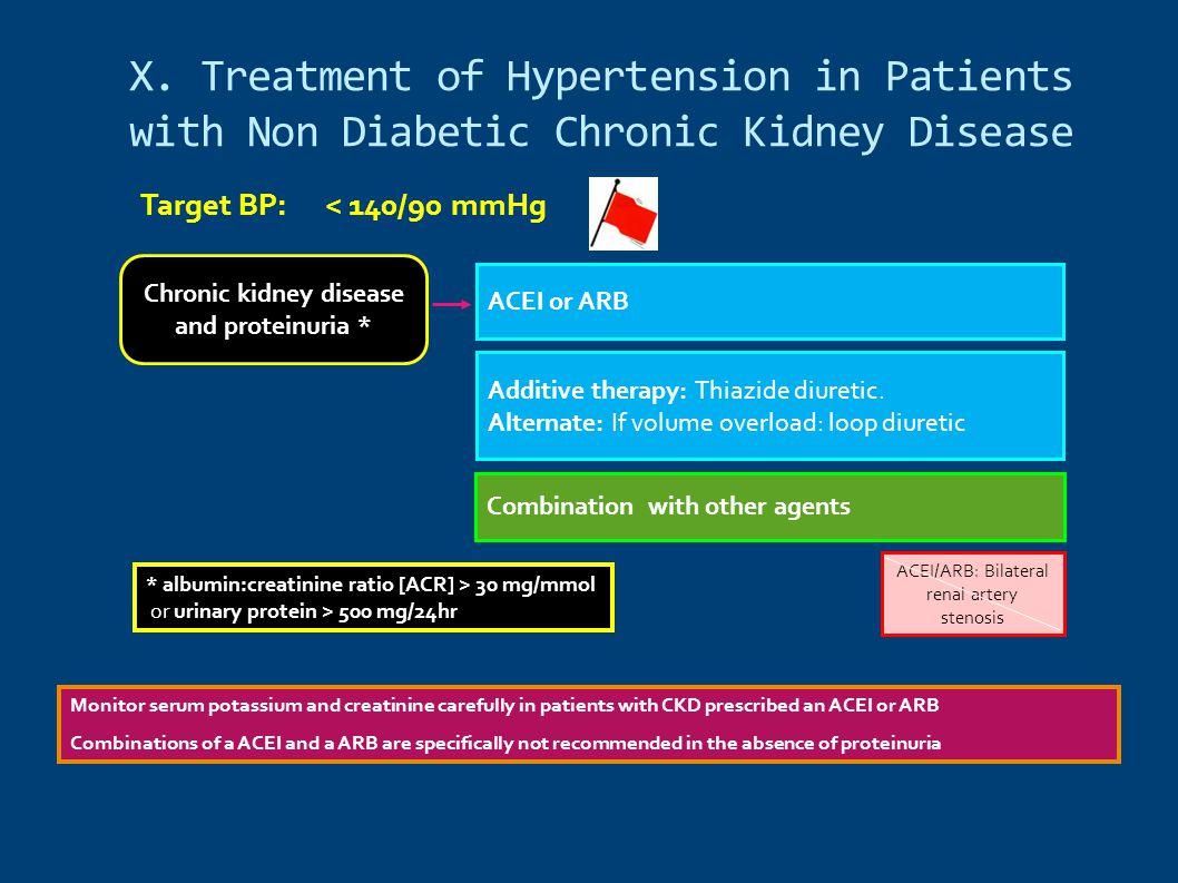 Chronic kidney disease and proteinuria *