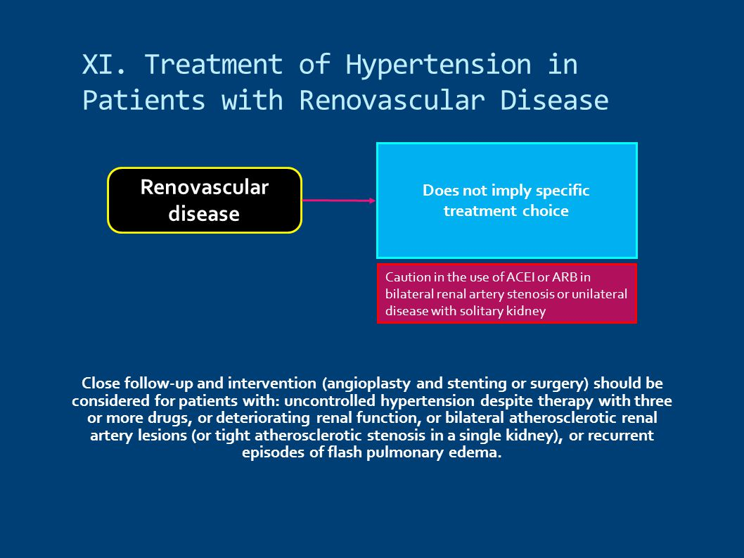 XI. Treatment of Hypertension in Patients with Renovascular Disease