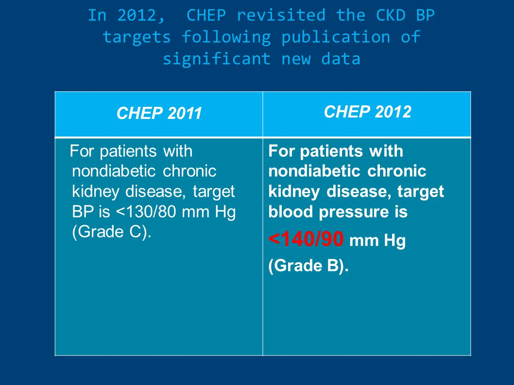 In 2012, CHEP revisited the CKD BP targets following publication of significant new data