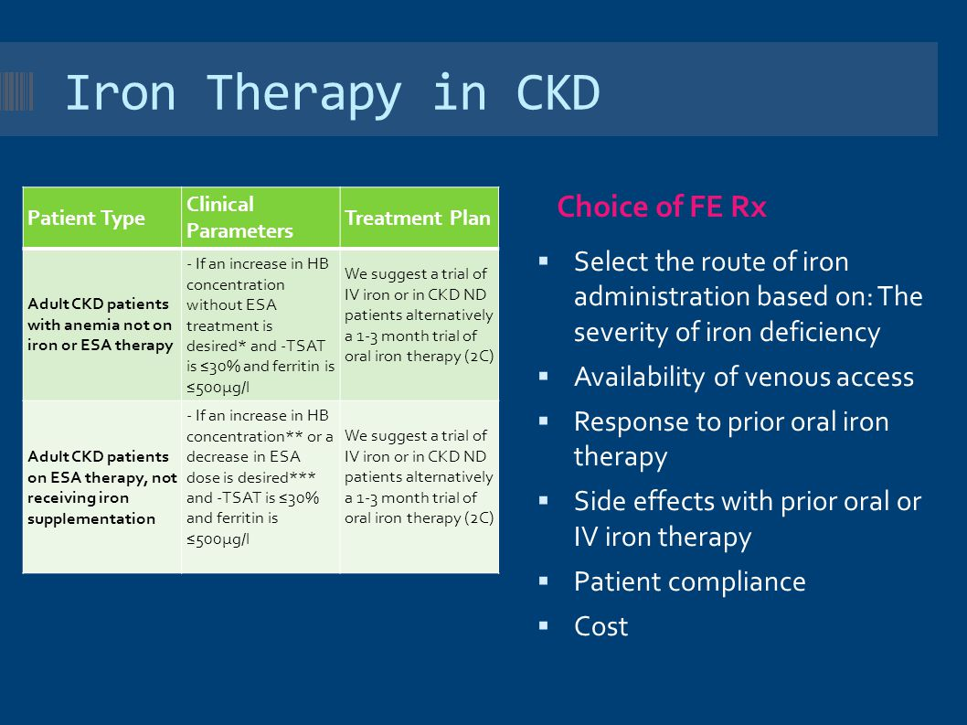 Iron Therapy in CKD Choice of FE Rx