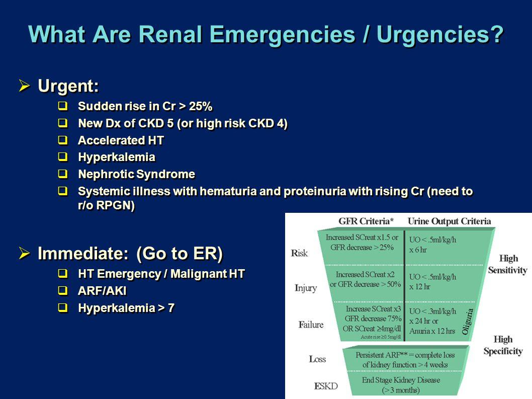 What Are Renal Emergencies / Urgencies