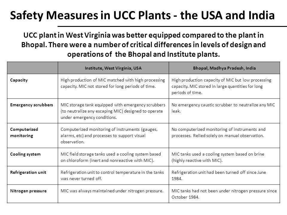 Safety Measures in UCC Plants - the USA and India