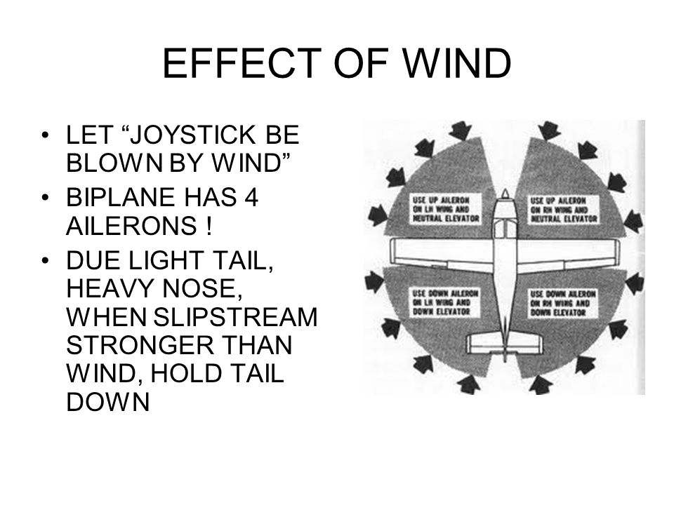 EFFECT OF WIND LET JOYSTICK BE BLOWN BY WIND
