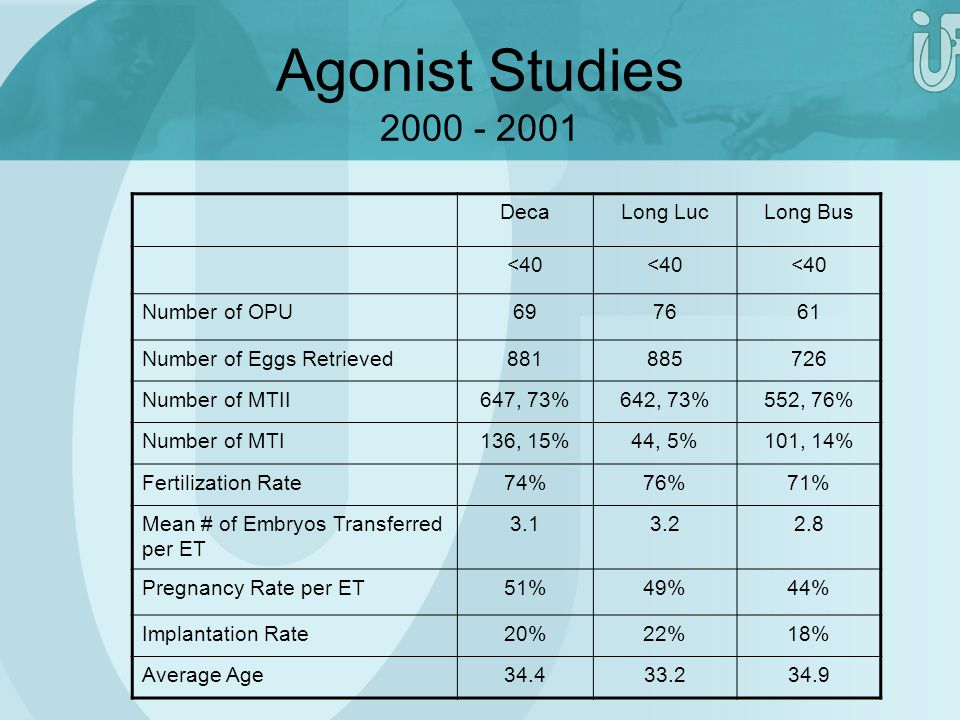 Agonist Studies 2000 - 2001 Deca Long Luc Long Bus <40