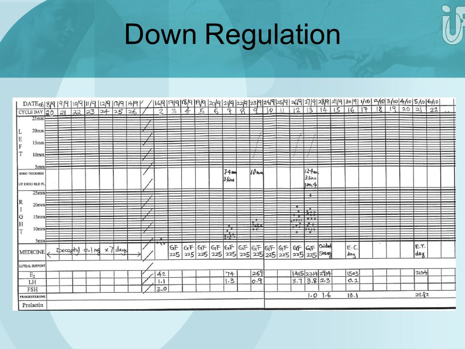 Down Regulation