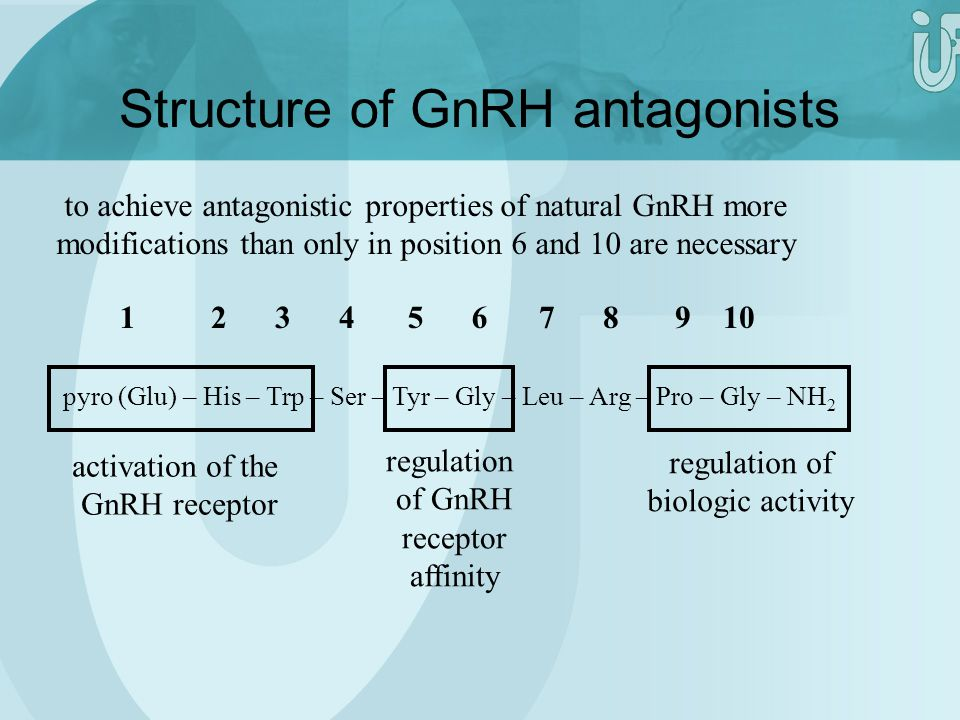 Structure of GnRH antagonists