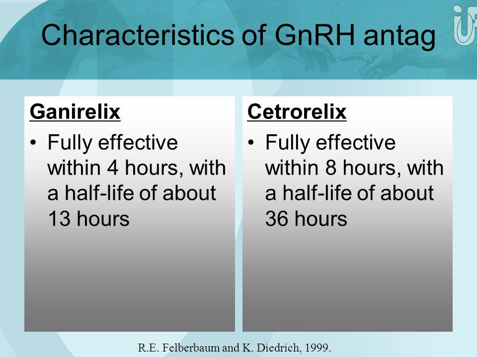 Characteristics of GnRH antag