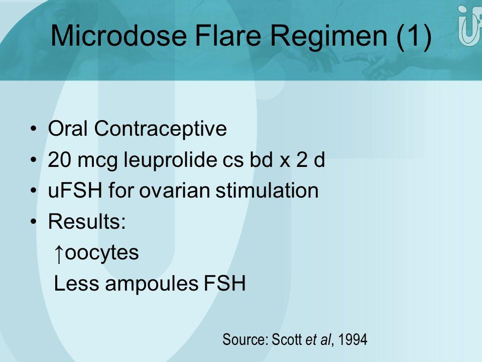 Microdose Flare Regimen (1)