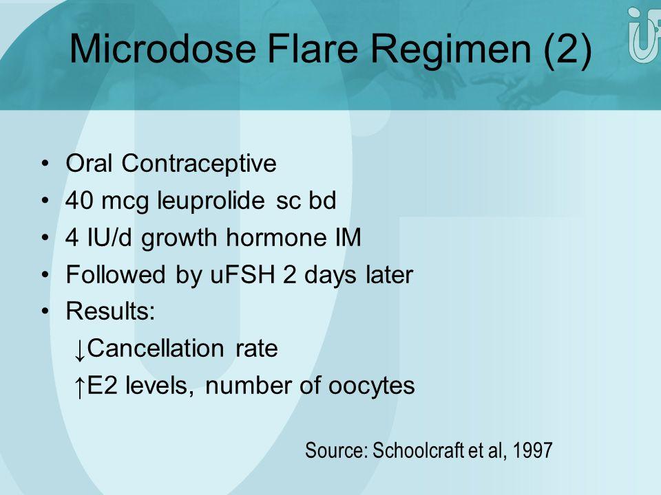 Microdose Flare Regimen (2)