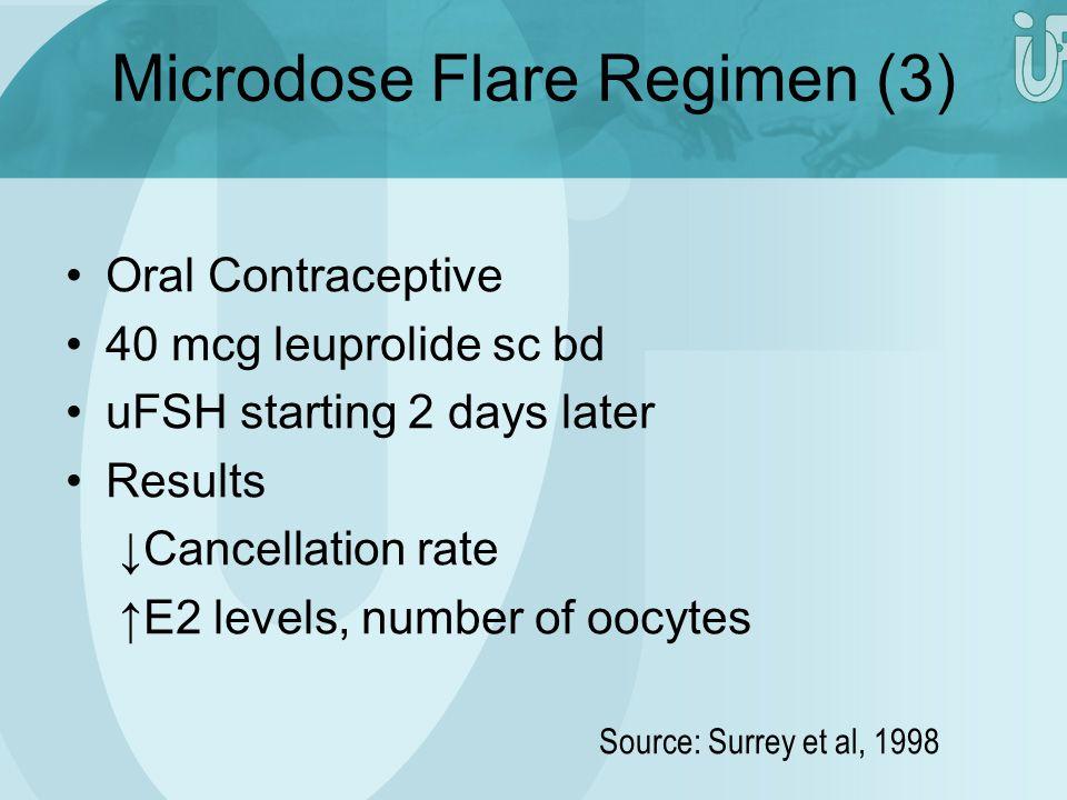 Microdose Flare Regimen (3)