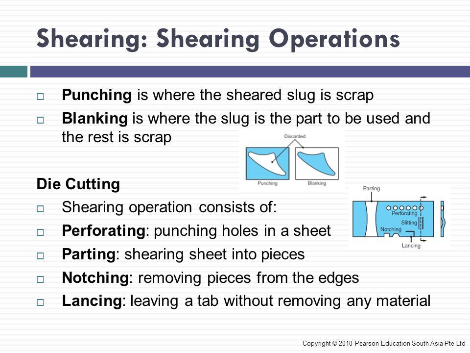 Shearing: Shearing Operations