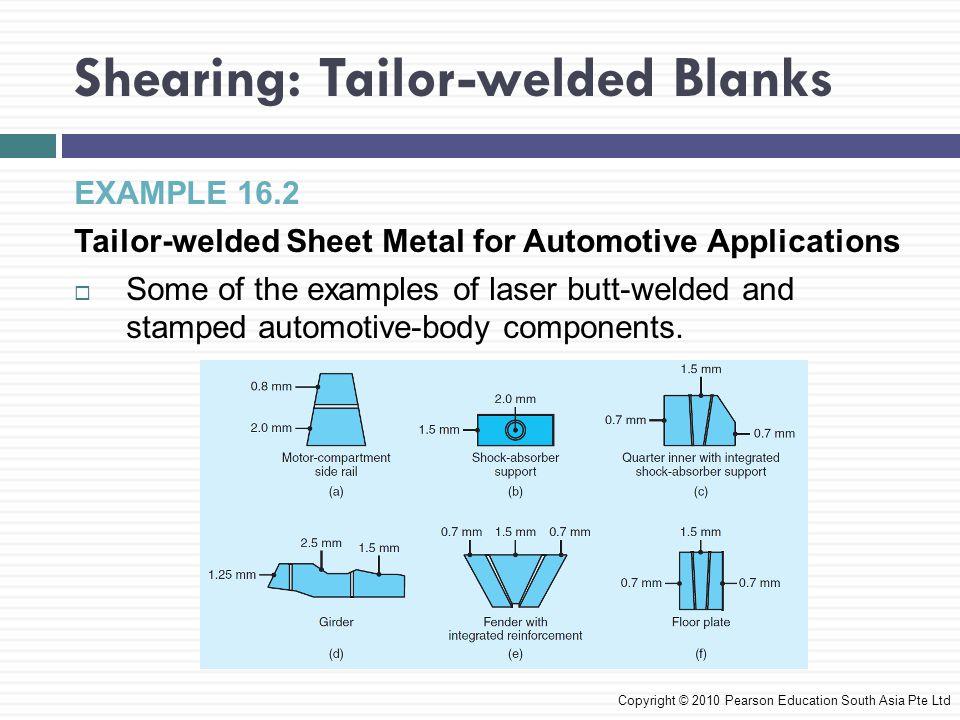 Shearing: Tailor-welded Blanks