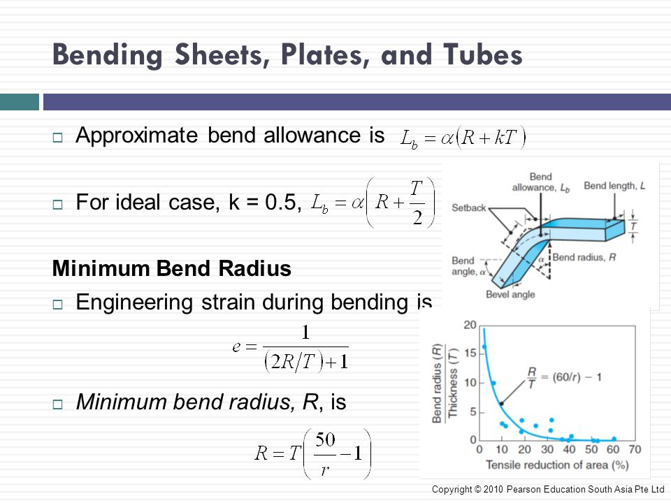 Bending Sheets, Plates, and Tubes