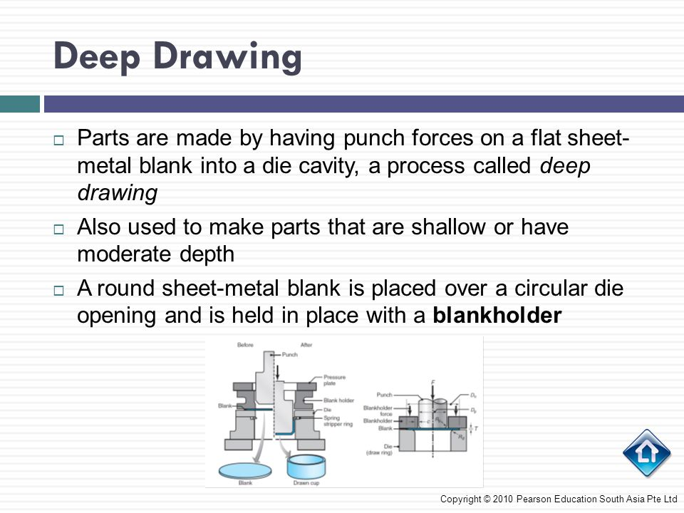 Deep Drawing Parts are made by having punch forces on a flat sheet- metal blank into a die cavity, a process called deep drawing.