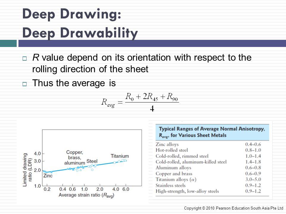 Deep Drawing: Deep Drawability