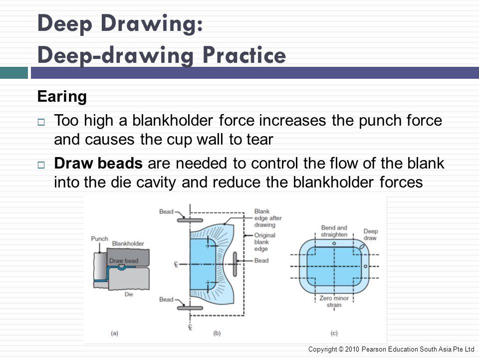 Deep Drawing: Deep-drawing Practice