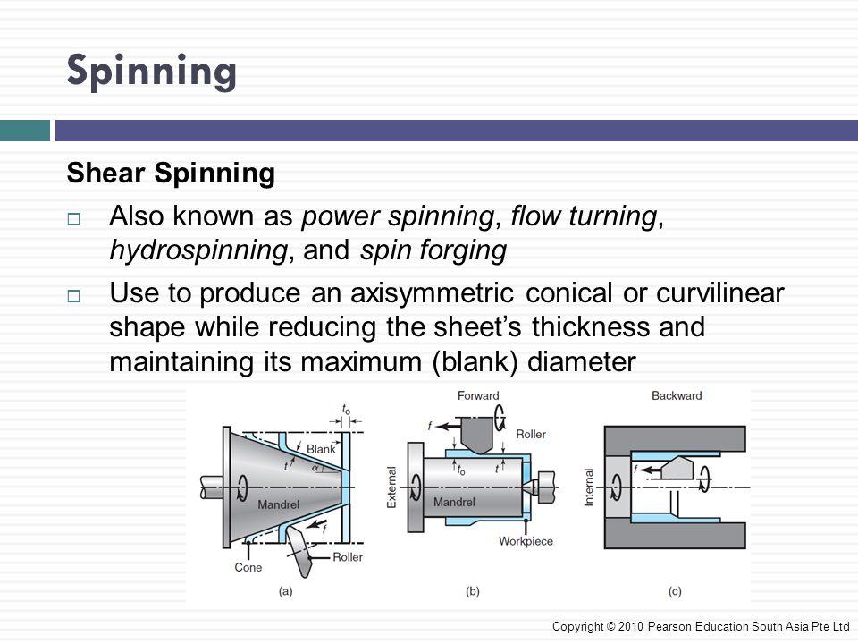 Spinning Shear Spinning