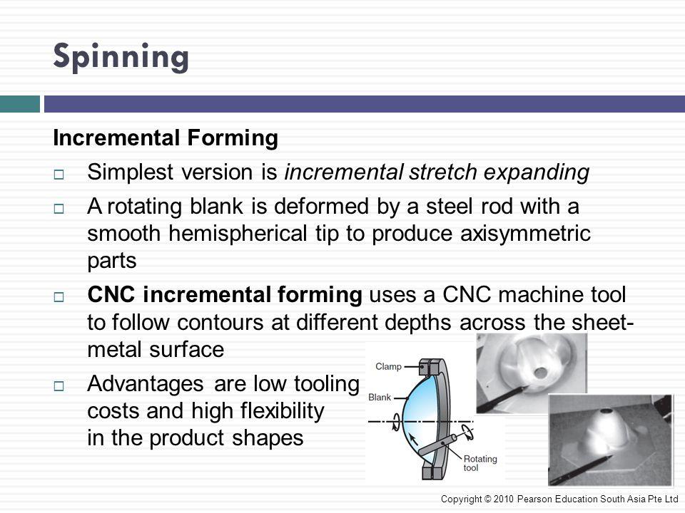 Spinning Incremental Forming