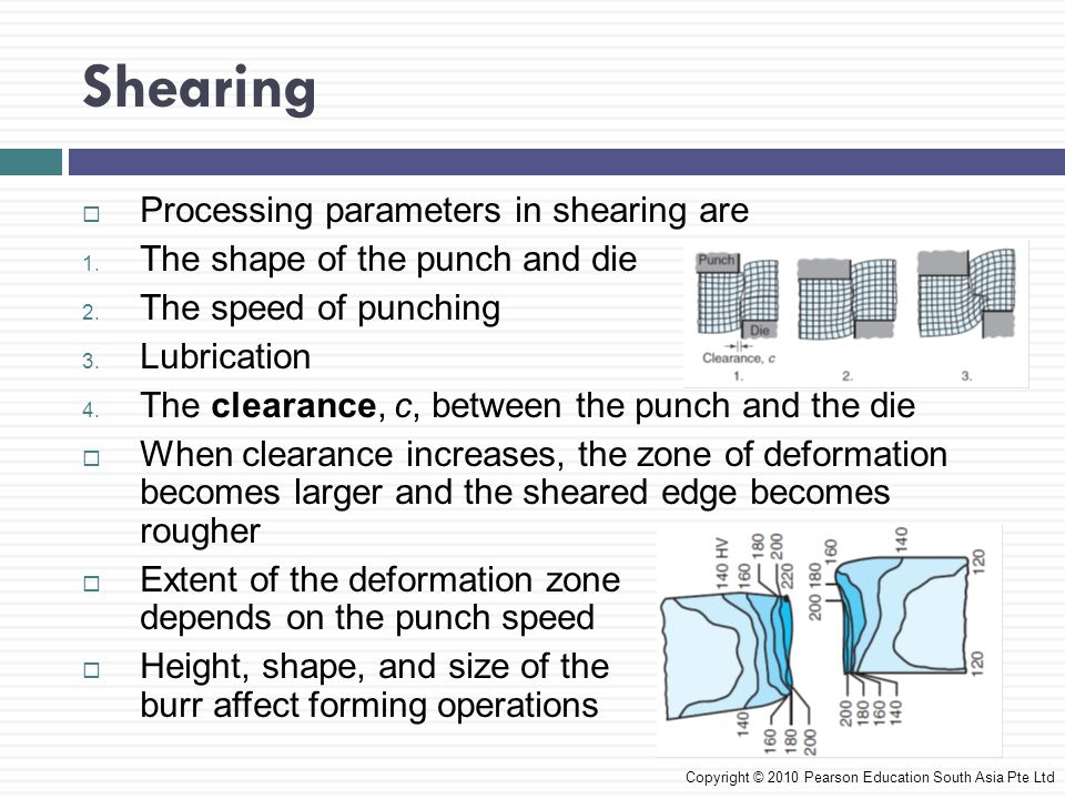 Shearing Processing parameters in shearing are