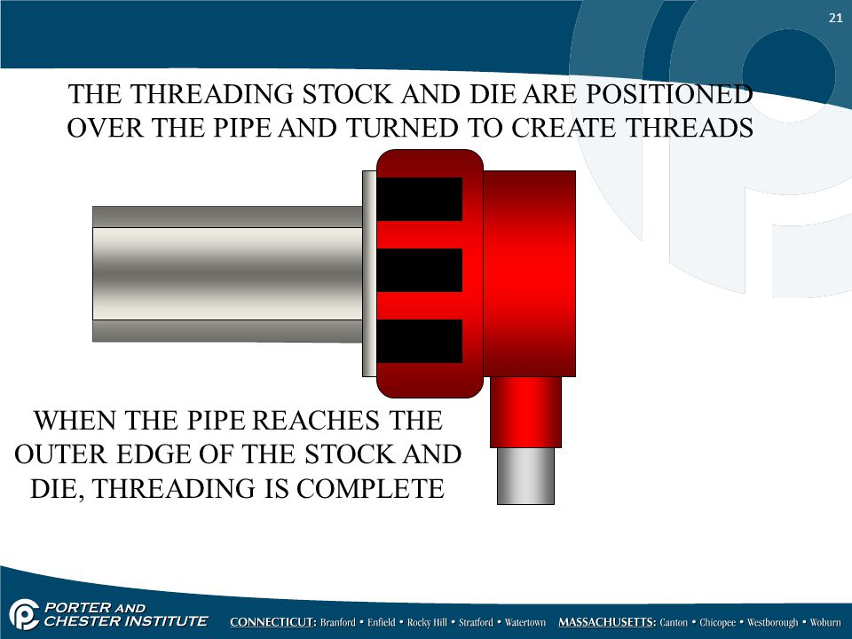 THE THREADING STOCK AND DIE ARE POSITIONED OVER THE PIPE AND TURNED TO CREATE THREADS