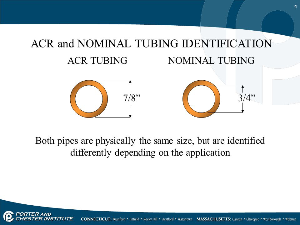 ACR and NOMINAL TUBING IDENTIFICATION