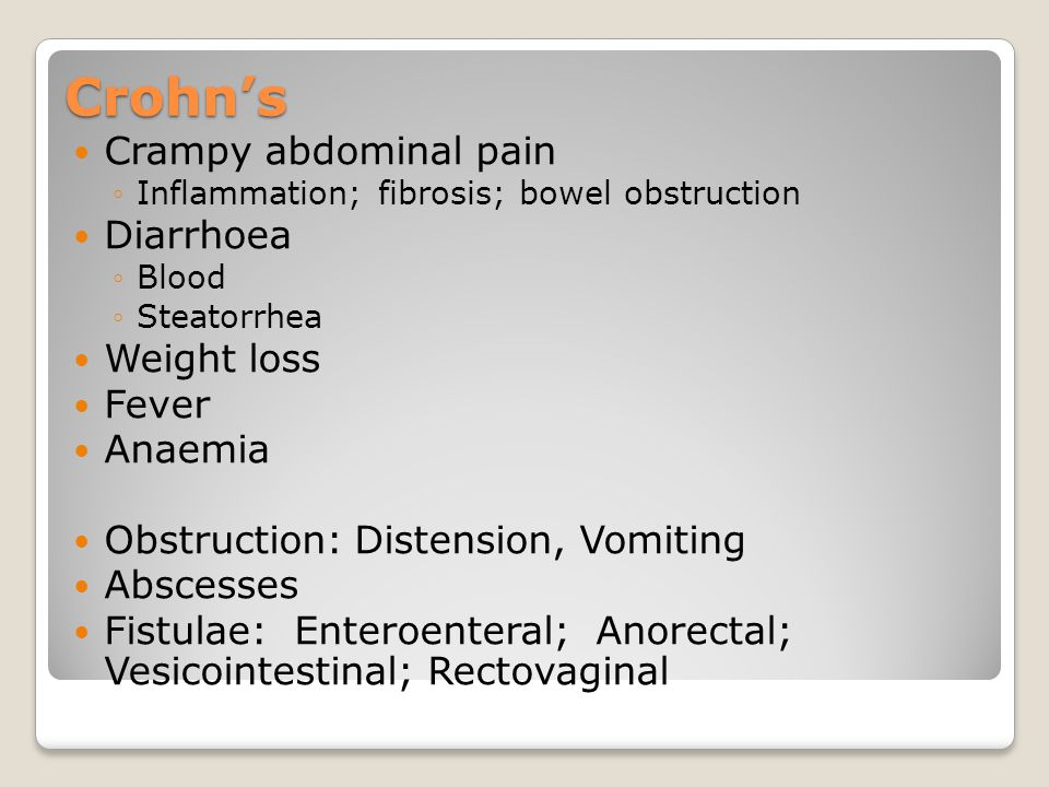 Crohn's Crampy abdominal pain Diarrhoea Weight loss Fever Anaemia