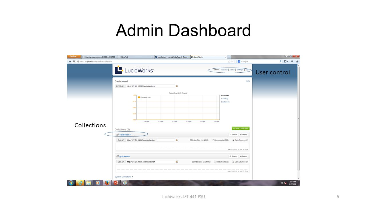 Admin Dashboard User control Collections lucidworks IST 441 PSU
