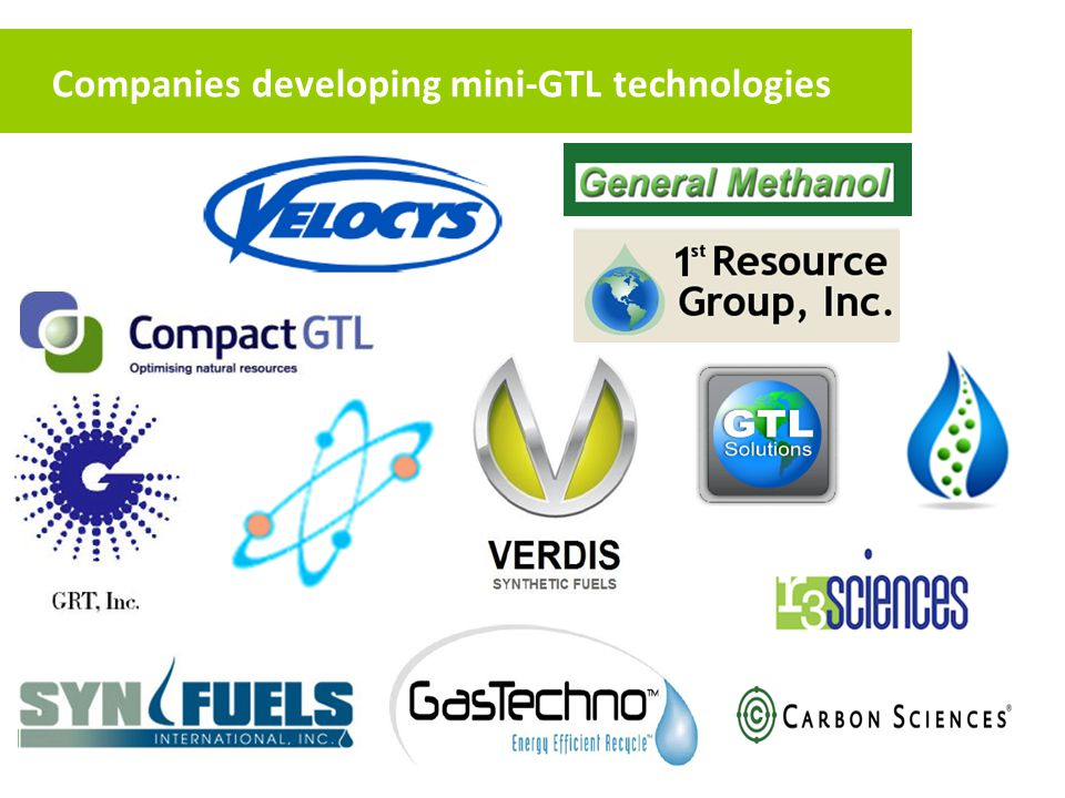Companies developing mini-GTL technologies