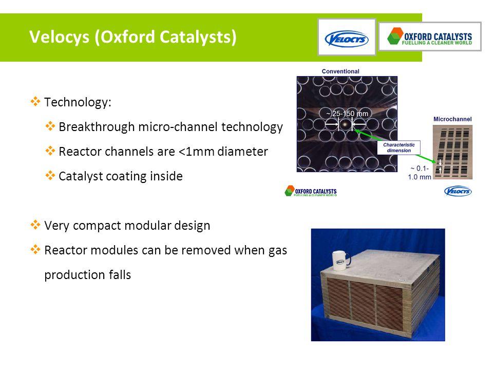 Velocys (Oxford Catalysts)