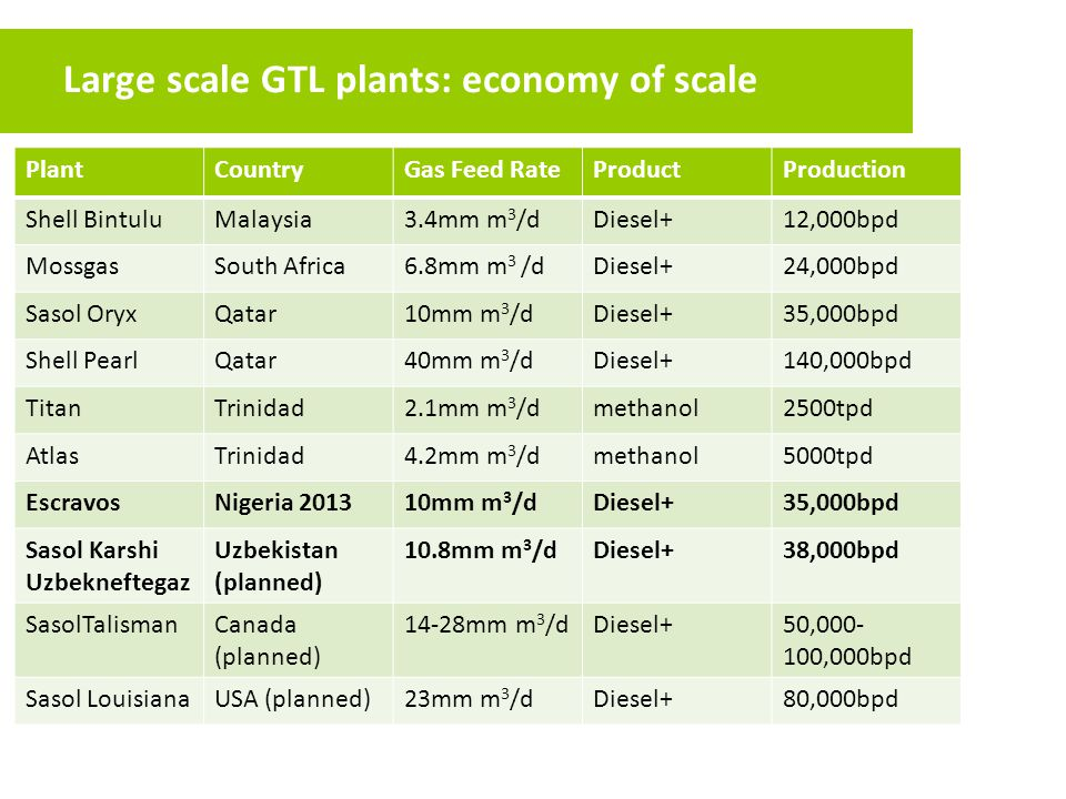Large scale GTL plants: economy of scale