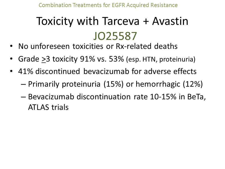 Toxicity with Tarceva + Avastin JO25587