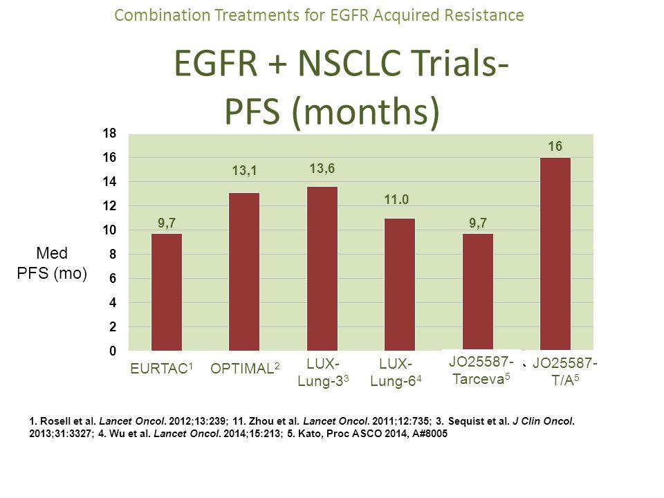 EGFR + NSCLC Trials- PFS (months)