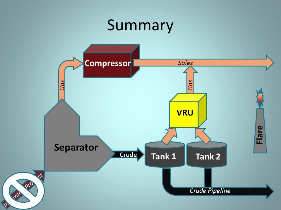 Summary Separator Compressor VRU Flare Tank 1 Tank 2 Sales Gas Crude