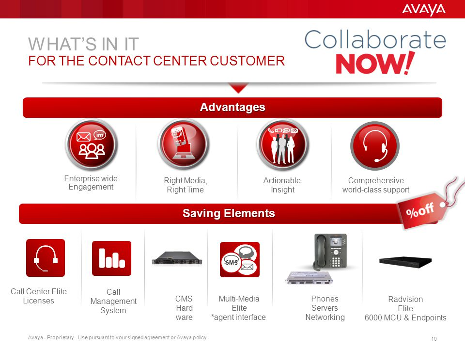 WHAT'S IN IT FOR THE CONTACT CENTER CUSTOMER Advantages