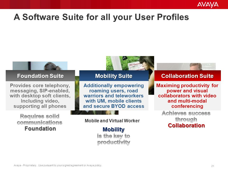 A Software Suite for all your User Profiles