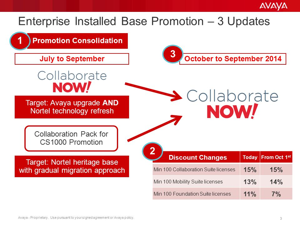 Enterprise Installed Base Promotion – 3 Updates