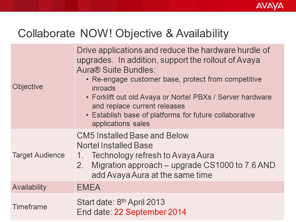 Collaborate NOW! Objective & Availability