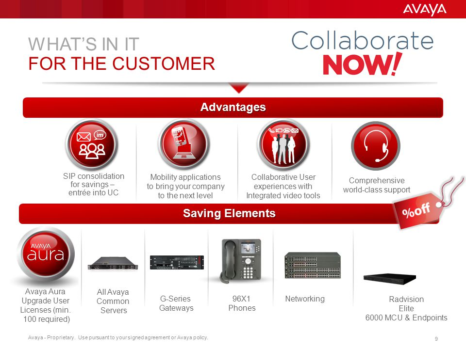 WHAT'S IN IT FOR THE CUSTOMER Advantages Saving Elements