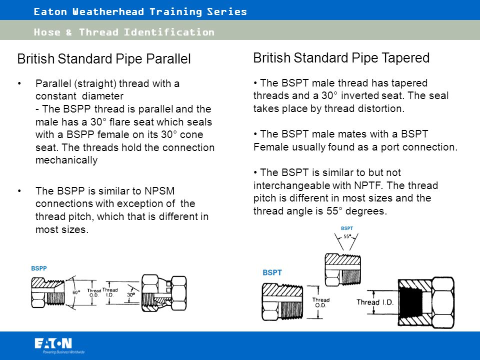 British Standard Pipe Parallel British Standard Pipe Tapered