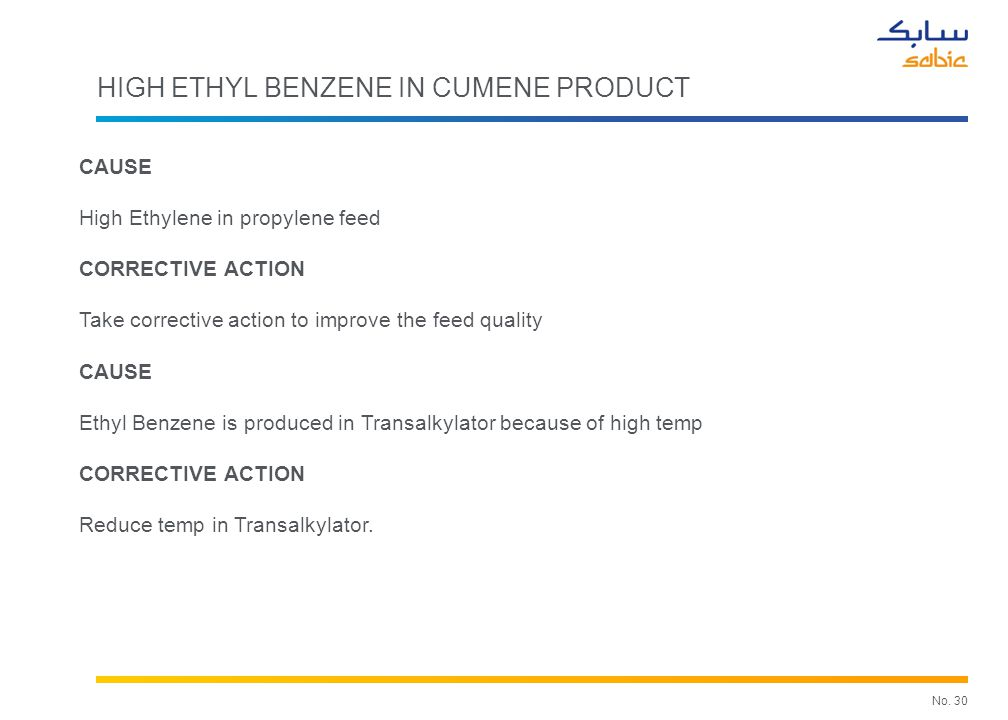 High NPB in cumene product