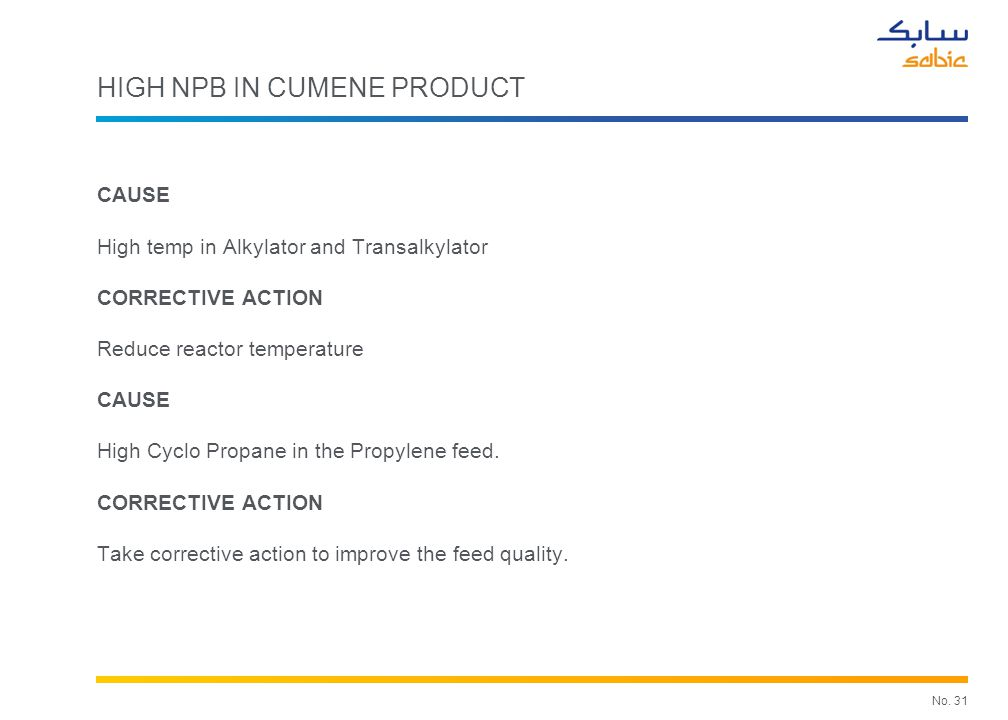 High NPB in cumene product (contd)