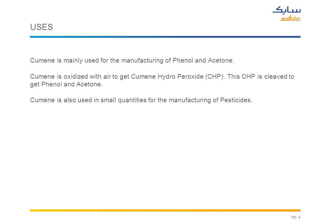 Process Chemistry