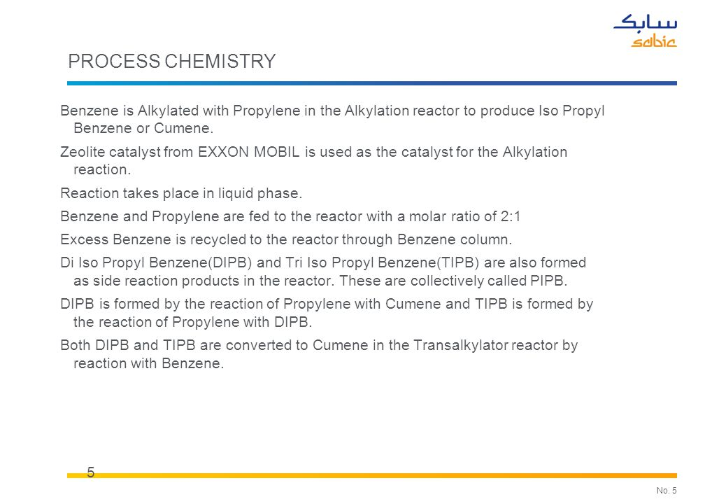 Process Chemistry + + ALKYLATION REACTION