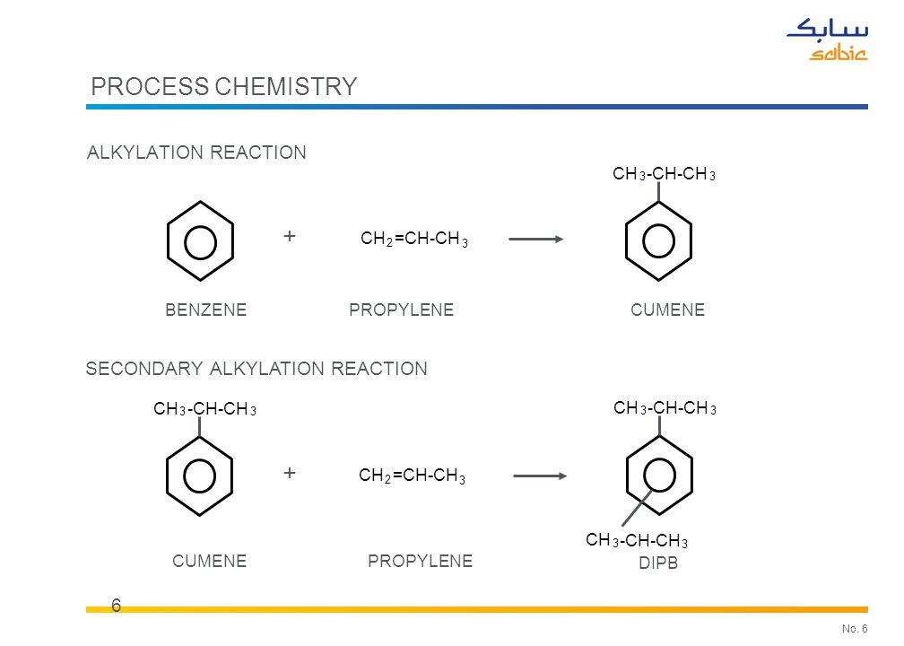 Process Chemistry + SECONDARY ALKYLATION REACTION CH -CH-CH CH -CH-CH
